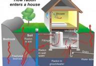 Radon: gas naturale, pericoloso per la salute, è presente in tutte le case