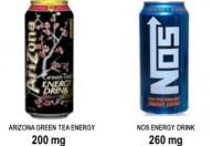 Caffeina, gli adolescenti ne assumono troppa