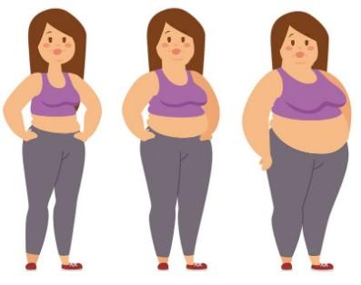 obesità in aumento